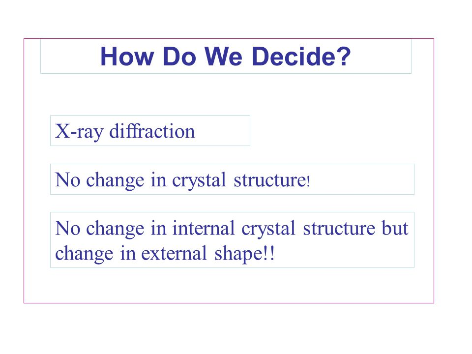 How Do We Decide? X-ray diffraction No change in crystal structure ! No change in internal crystal structure but change in external shape!!
