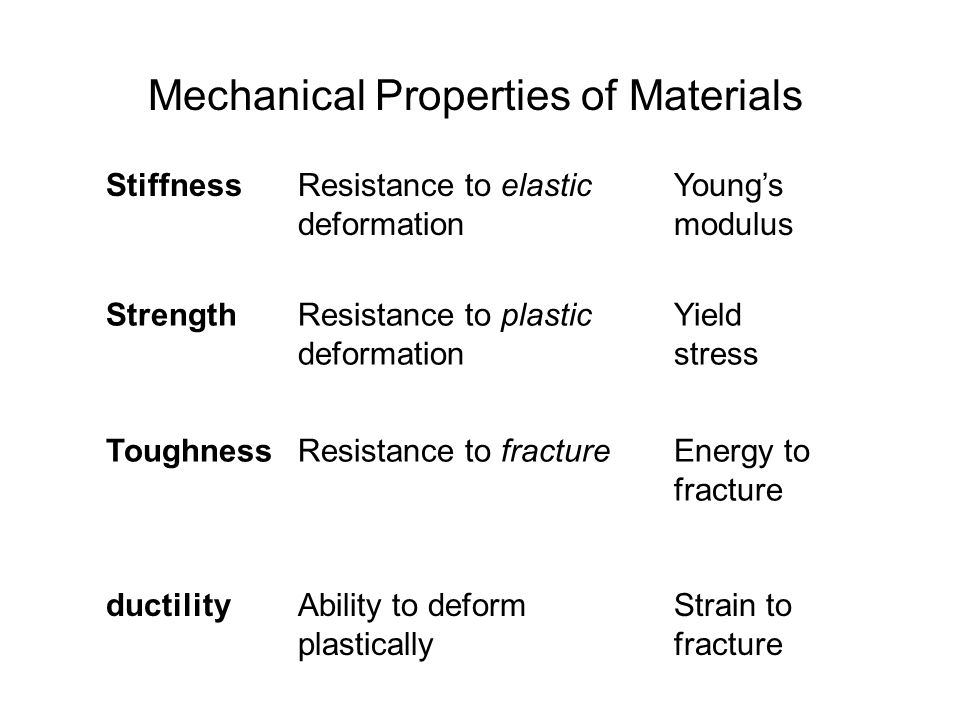 Mechanical Properties of Materials Stiffness Strength ductility Toughness Resistance to elastic deformation Young's modulus Resistance to plastic defo
