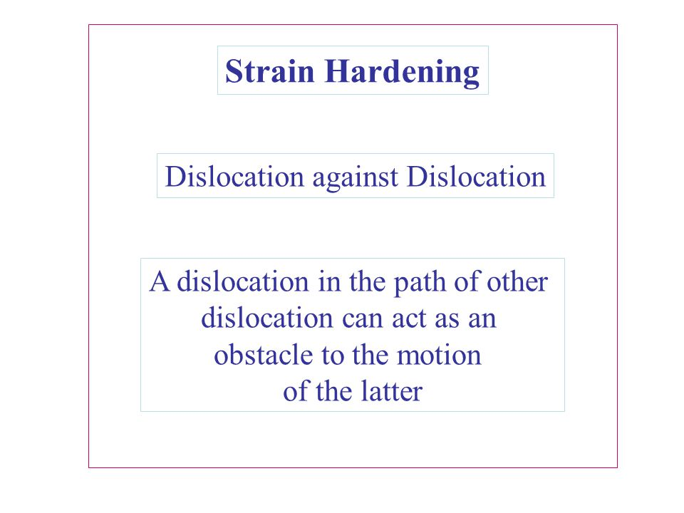 Dislocation against Dislocation A dislocation in the path of other dislocation can act as an obstacle to the motion of the latter Strain Hardening