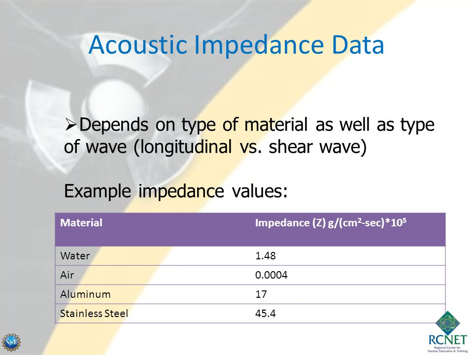 Acoustic Impedance Data MaterialImpedance (Z) g/(cm 2 -sec)*10 5 Water1.48 Air0.0004 Aluminum17 Stainless Steel45.4  Depends on type of material as w