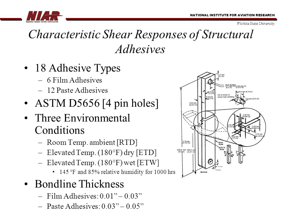 NATIONAL INSTITUTE FOR AVIATION RESEARCH Wichita State University Characteristic Shear Responses of Structural Adhesives 18 Adhesive Types –6 Film Adhesives –12 Paste Adhesives ASTM D5656 [4 pin holes] Three Environmental Conditions –Room Temp.
