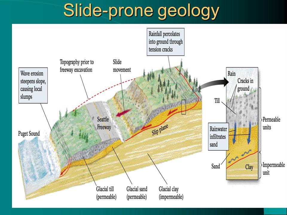 Slide-prone geology