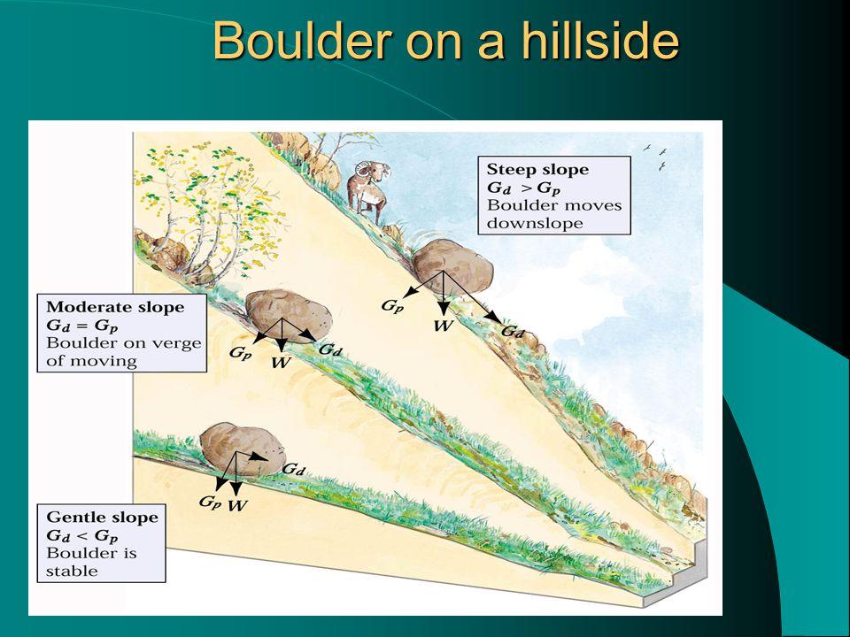 Boulder on a hillside