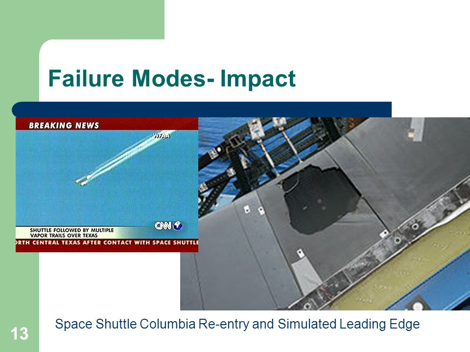 13 Failure Modes- Impact Space Shuttle Columbia Re-entry and Simulated Leading Edge