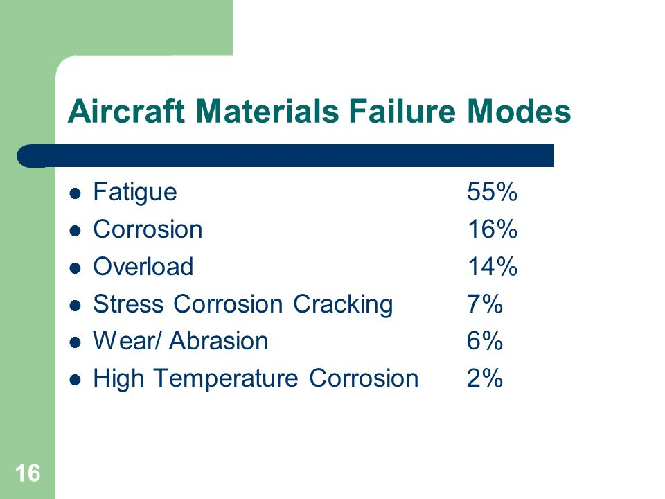 16 Aircraft Materials Failure Modes Fatigue55% Corrosion16% Overload14% Stress Corrosion Cracking7% Wear/ Abrasion6% High Temperature Corrosion2%