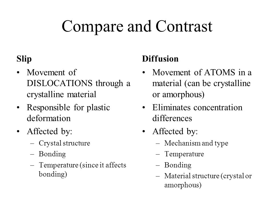 Compare and Contrast Slip Movement of DISLOCATIONS through a crystalline material Responsible for plastic deformation Affected by: –Crystal structure –Bonding –Temperature (since it affects bonding) Diffusion Movement of ATOMS in a material (can be crystalline or amorphous) Eliminates concentration differences Affected by: –Mechanism and type –Temperature –Bonding –Material structure (crystal or amorphous)