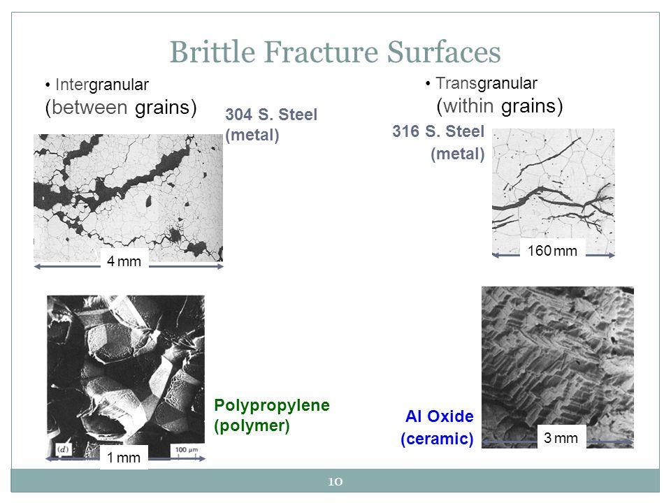 10 Intergranular (between grains) Transgranular (within grains) Al Oxide (ceramic) 316 S. Steel (metal) 304 S. Steel (metal) Polypropylene (polymer) 3