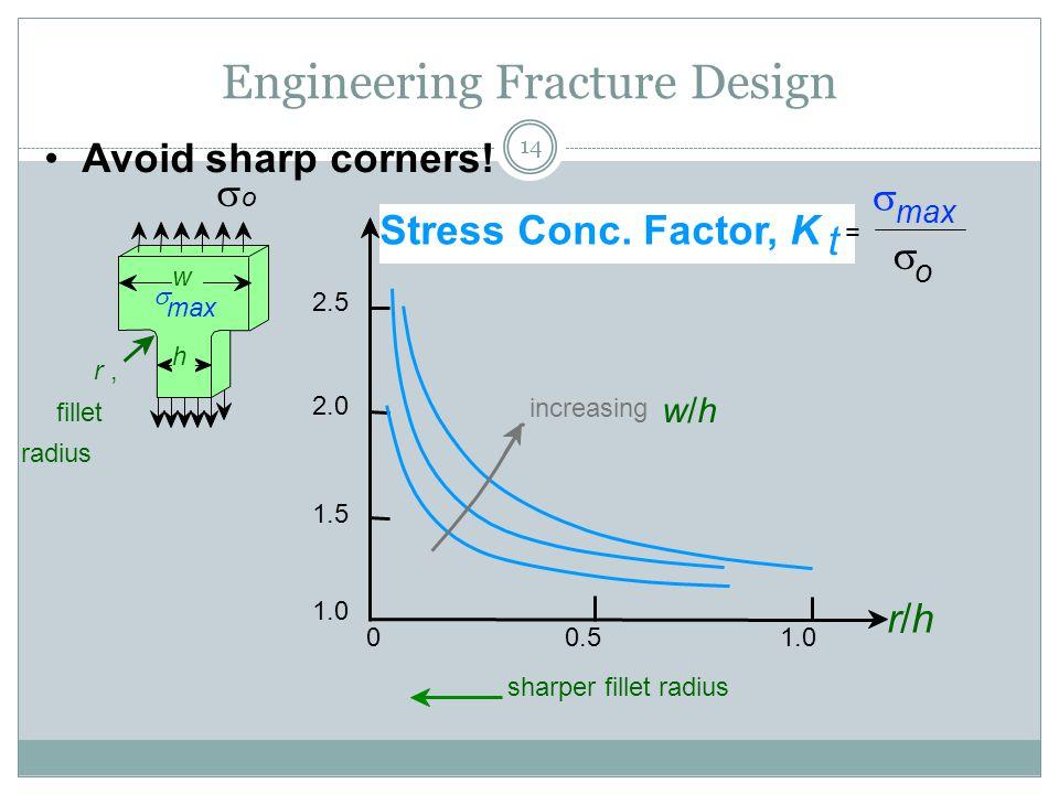 14 Engineering Fracture Design r/hr/h sharper fillet radius increasing w/hw/h 00.51.0 1.5 2.0 2.5 Stress Conc. Factor, K t  max  o = Avoid sharp cor