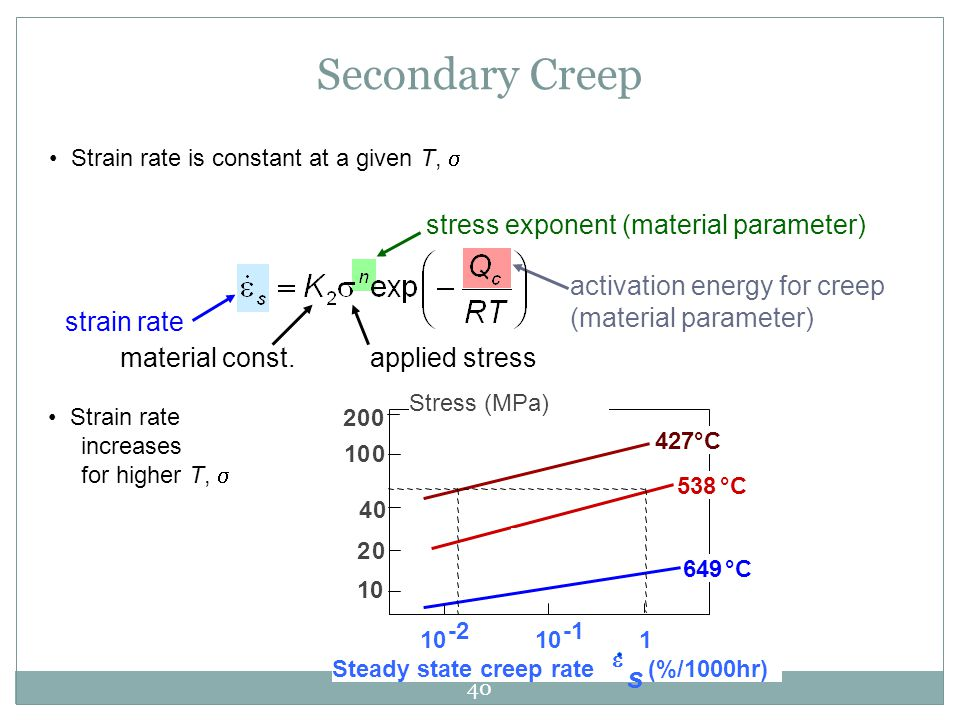 40 Strain rate is constant at a given T,  stress exponent (material parameter) strain rate activation energy for creep (material parameter) applied s
