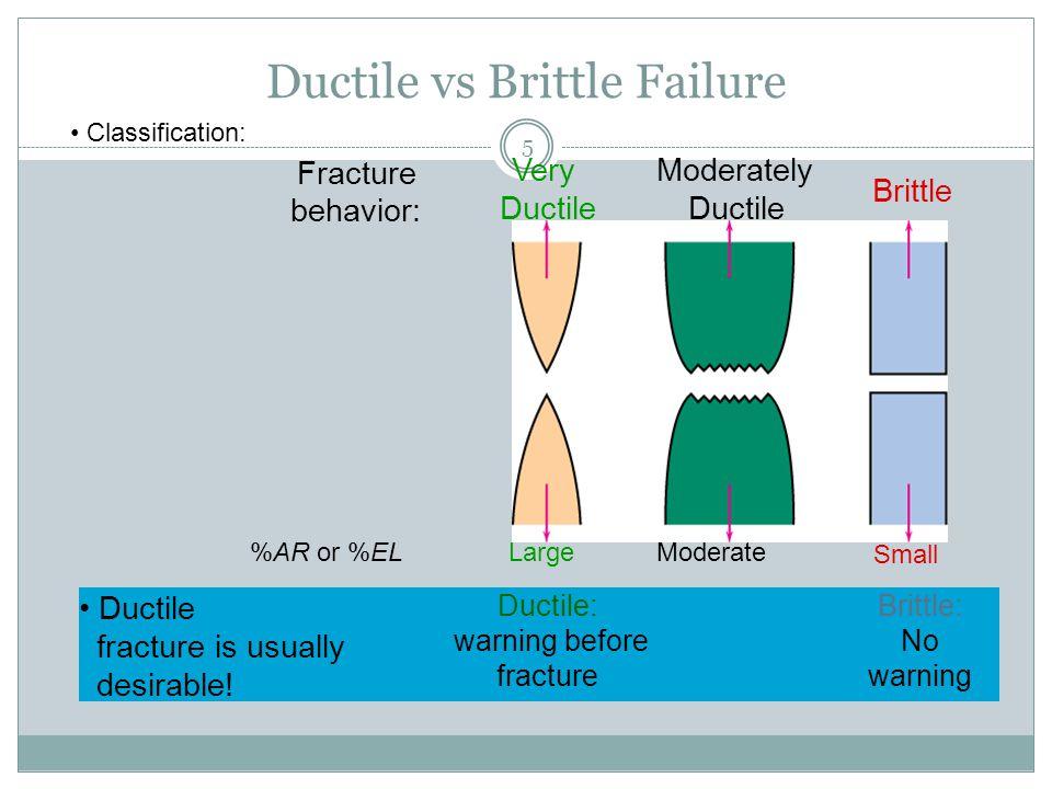 5 Ductile vs Brittle Failure Very Ductile Moderately Ductile Brittle Fracture behavior: LargeModerate%AR or %EL Small Ductile fracture is usually desi