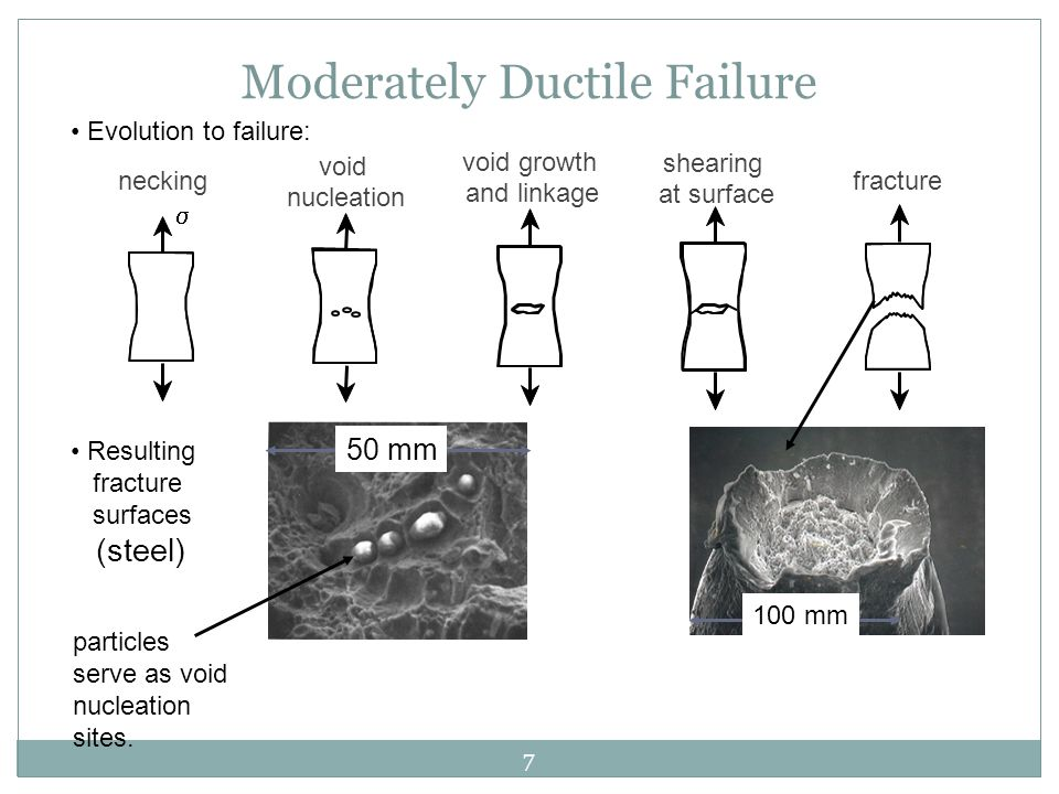 7 Evolution to failure: Resulting fracture surfaces (steel) 50 mm particles serve as void nucleation sites. 50 mm 100 mm Moderately Ductile Failure ne