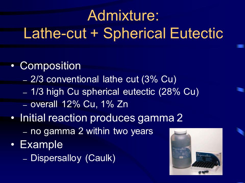 Admixture: Lathe-cut + Spherical Eutectic Composition – 2/3 conventional lathe cut (3% Cu) – 1/3 high Cu spherical eutectic (28% Cu) – overall 12% Cu, 1% Zn Initial reaction produces gamma 2 – no gamma 2 within two years Example – Dispersalloy (Caulk)