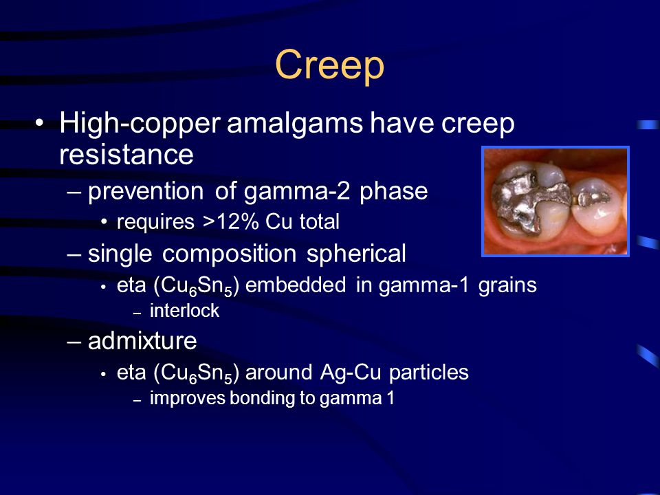 Creep High-copper amalgams have creep resistance –prevention of gamma-2 phase requires >12% Cu total –single composition spherical eta (Cu 6 Sn 5 ) embedded in gamma-1 grains – interlock –admixture eta (Cu 6 Sn 5 ) around Ag-Cu particles – improves bonding to gamma 1