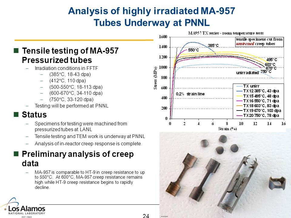24 Analysis of highly irradiated MA-957 Tubes Underway at PNNL Tensile testing of MA-957 Pressurized tubes –Irradiation conditions in FFTF –(385°C, 18