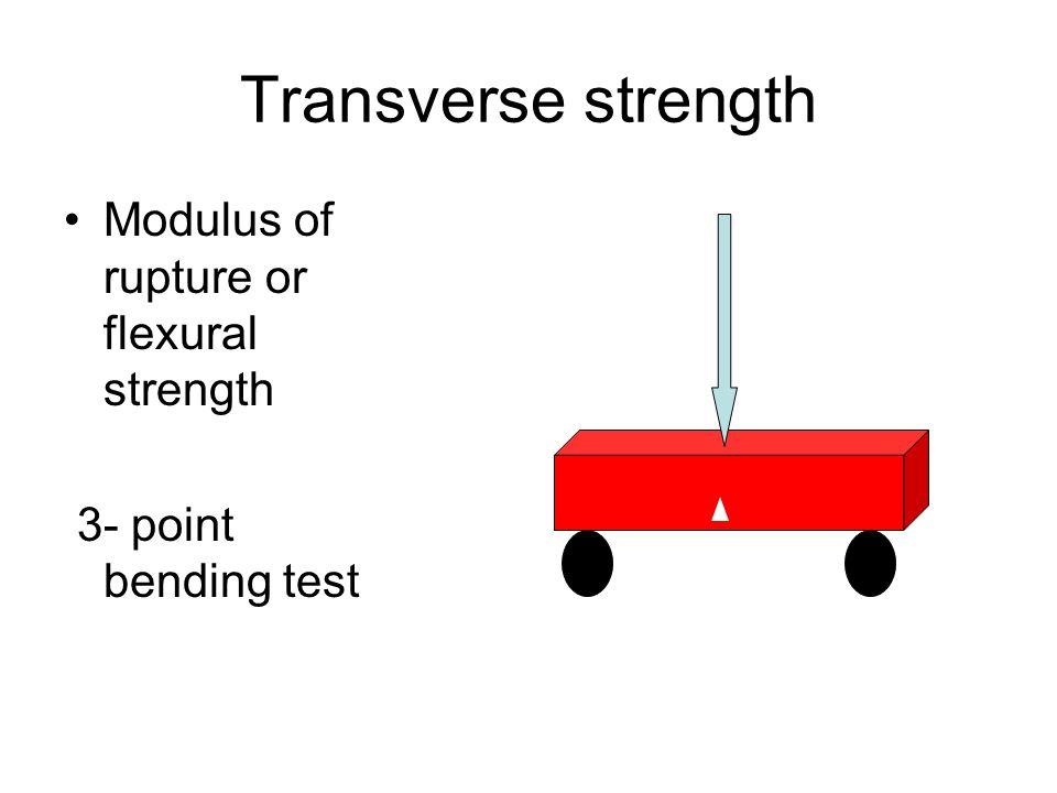 Transverse strength Modulus of rupture or flexural strength 3- point bending test