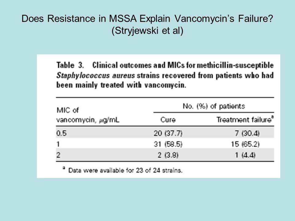 Does Resistance in MSSA Explain Vancomycin's Failure (Stryjewski et al)