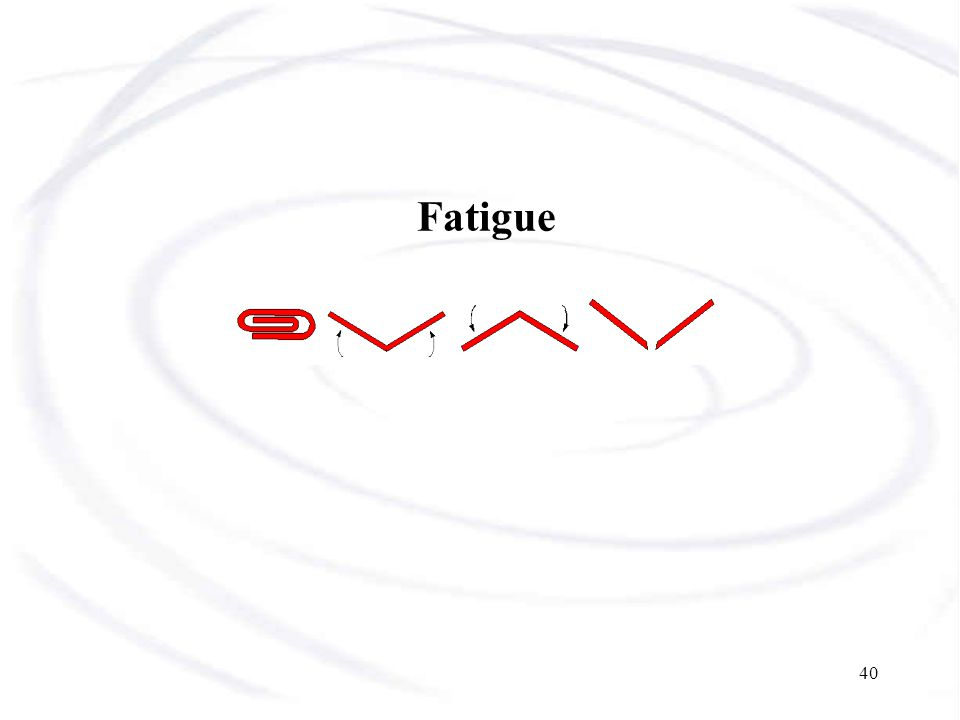 41 Fatigue Fatigue is the lowering of strength or failure of a material due to repetitive stress, which may be above or below the yield strength.
