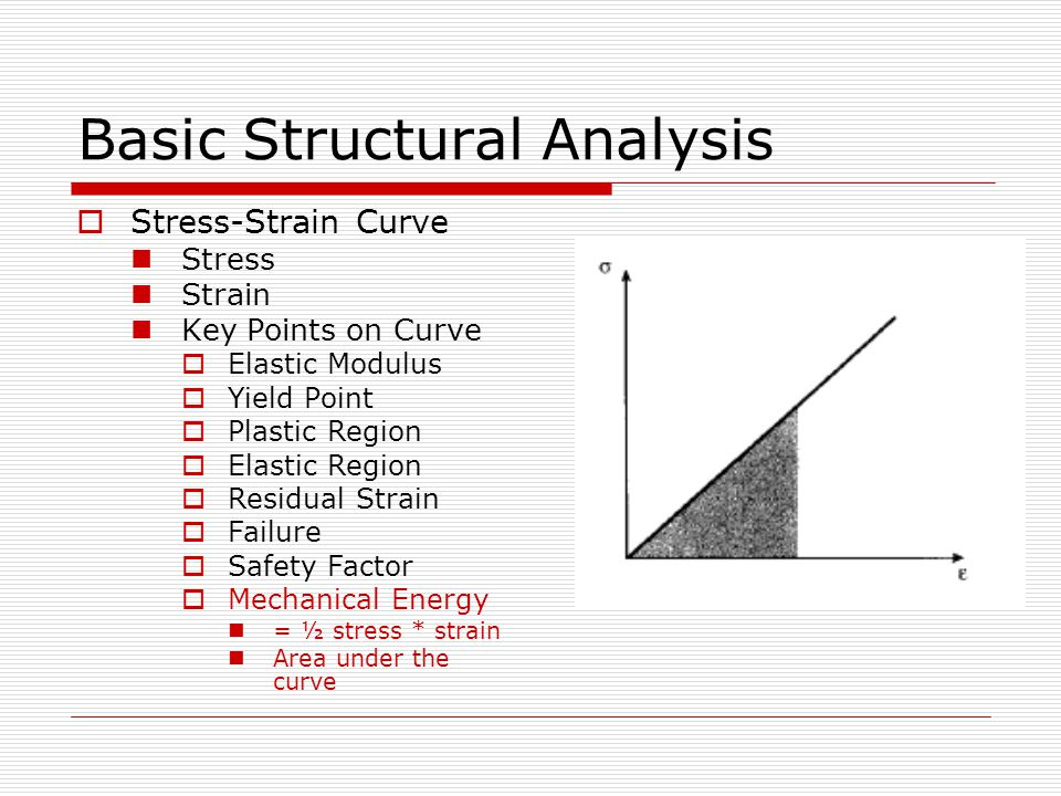 Basic Structural Analysis  Stress-Strain Curve Stress Strain Key Points on Curve  Elastic Modulus  Yield Point  Plastic Region  Elastic Region 