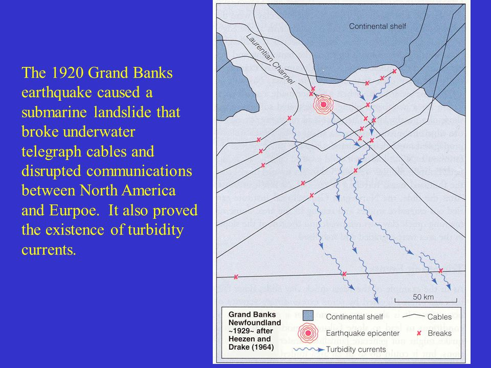 The 1920 Grand Banks earthquake caused a submarine landslide that broke underwater telegraph cables and disrupted communications between North America