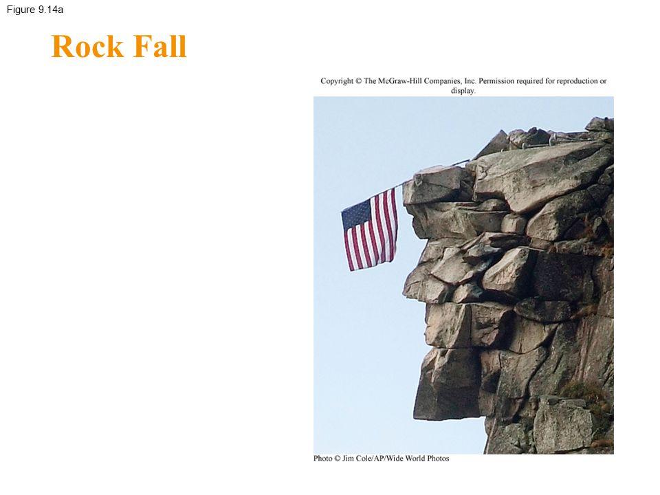 Figure 9.14a Rock Fall