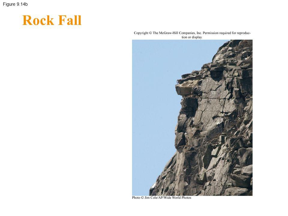 Figure 9.14b Rock Fall