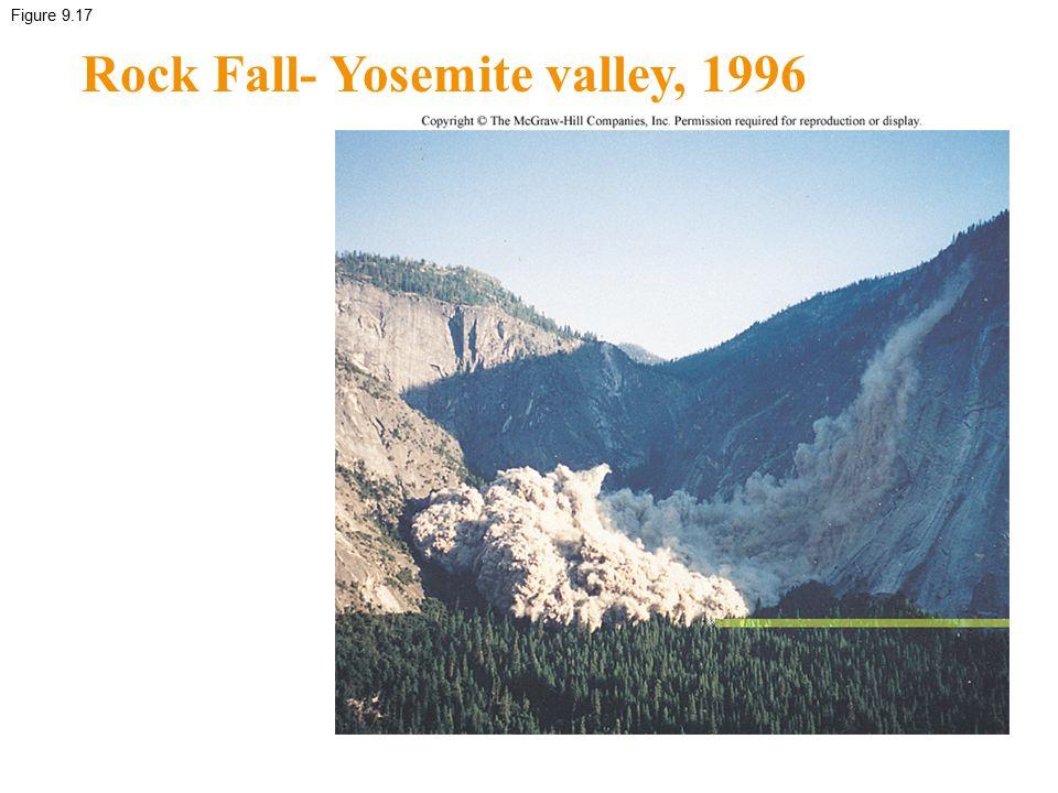 Figure 9.17 Rock Fall- Yosemite valley, 1996