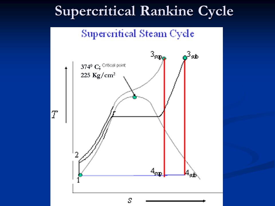 Supercritical Rankine Cycle 374 0 C; 225 Kg/cm 2