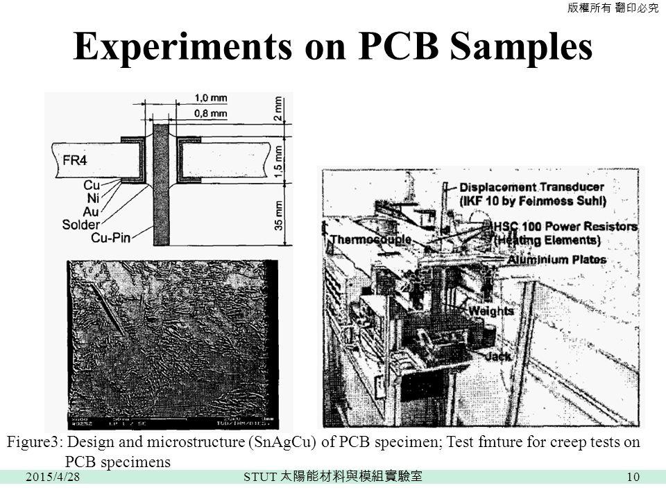 版權所有 翻印必究 Experiments on PCB Samples Figure3: Design and microstructure (SnAgCu) of PCB specimen; Test fmture for creep tests on PCB specimens 2015/4/2810 STUT 太陽能材料與模組實驗室