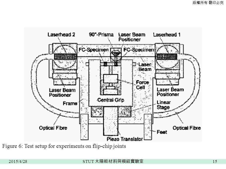版權所有 翻印必究 Figure 6: Test setup for experiments on flip-chip joints 2015/4/2815 STUT 太陽能材料與模組實驗室