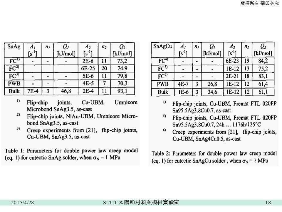 版權所有 翻印必究 2015/4/2818 STUT 太陽能材料與模組實驗室