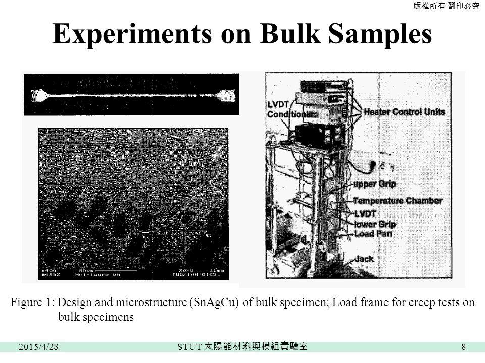 版權所有 翻印必究 Experiments on Bulk Samples Figure 1: Design and microstructure (SnAgCu) of bulk specimen; Load frame for creep tests on bulk specimens 2015/4/288 STUT 太陽能材料與模組實驗室