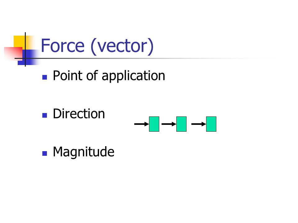 Force (vector) Point of application Direction Magnitude