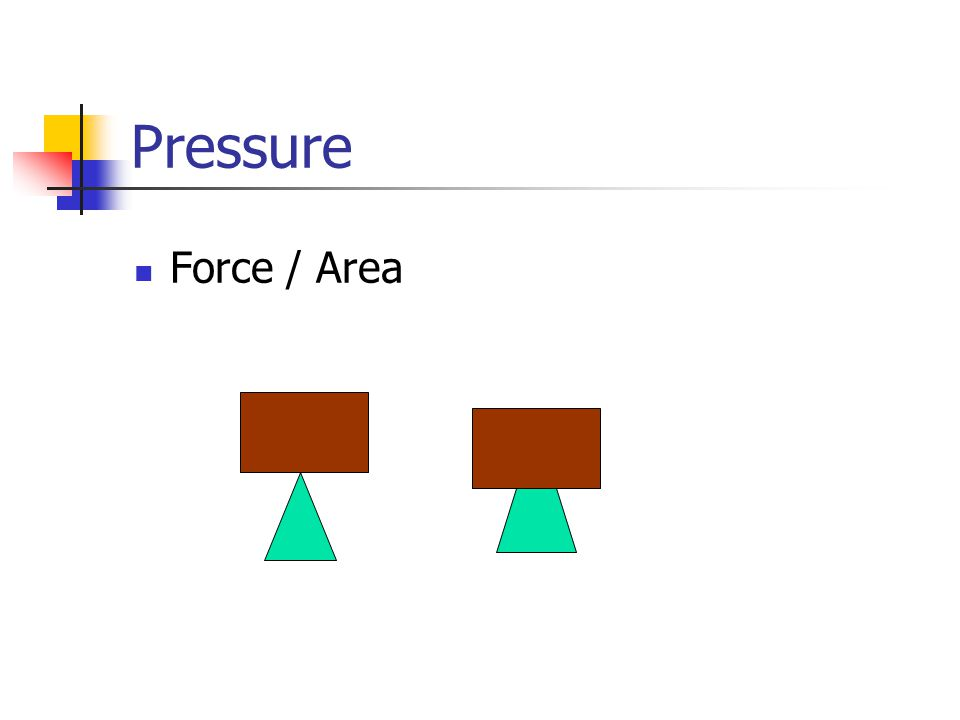 Pressure Force / Area