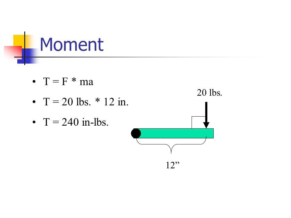 Moment T = F * ma T = 20 lbs. * 12 in. T = 240 in-lbs. 12 20 lbs.