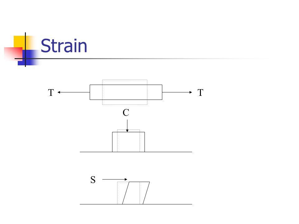 Strain TT C S
