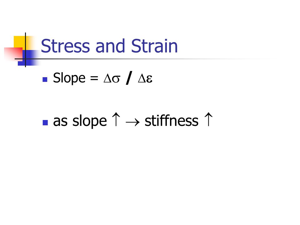 Stress and Strain Slope =   /   as slope   stiffness 