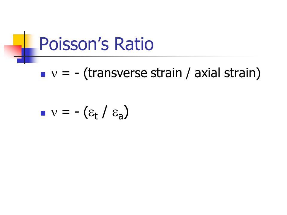 Poisson's Ratio = - (transverse strain / axial strain) = - (  t /  a )