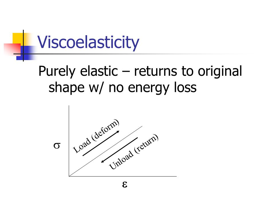 Viscoelasticity Purely elastic – returns to original shape w/ no energy loss   Load (deform) Unload (return)