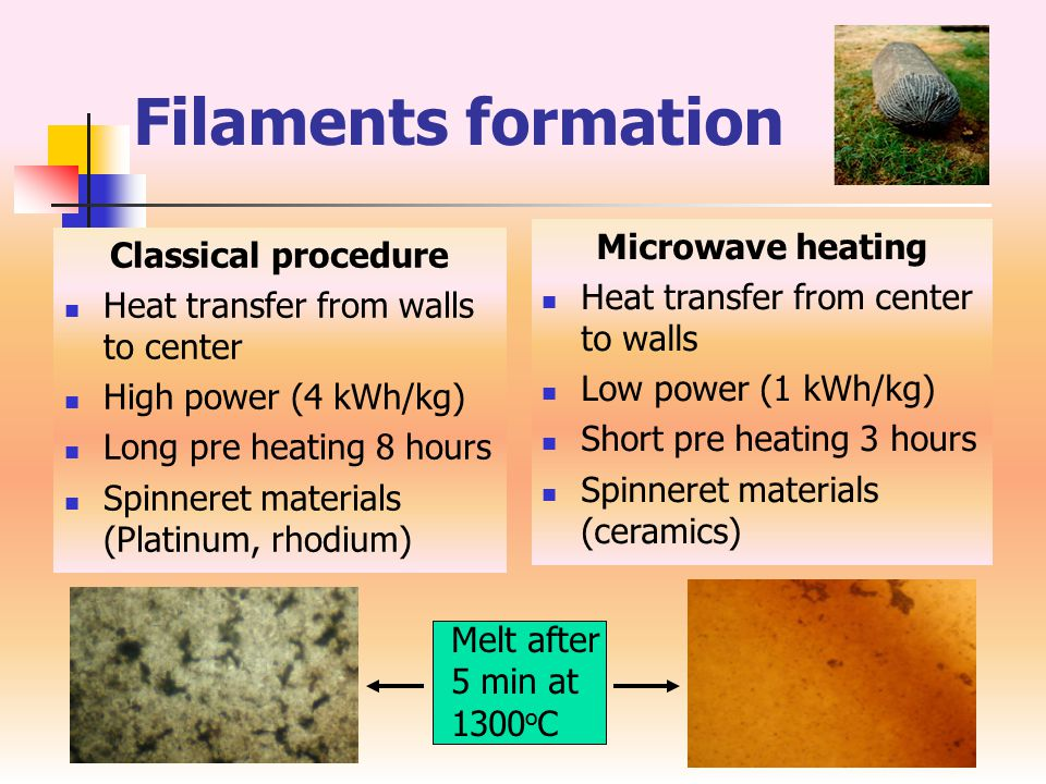 Filaments formation Classical procedure Heat transfer from walls to center High power (4 kWh/kg) Long pre heating 8 hours Spinneret materials (Platinum, rhodium) Microwave heating Heat transfer from center to walls Low power (1 kWh/kg) Short pre heating 3 hours Spinneret materials (ceramics) Melt after 5 min at 1300 o C