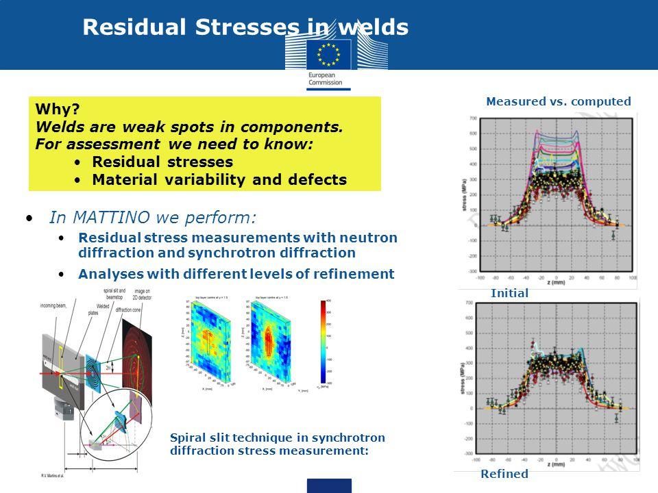Residual Stresses in welds Measured vs.