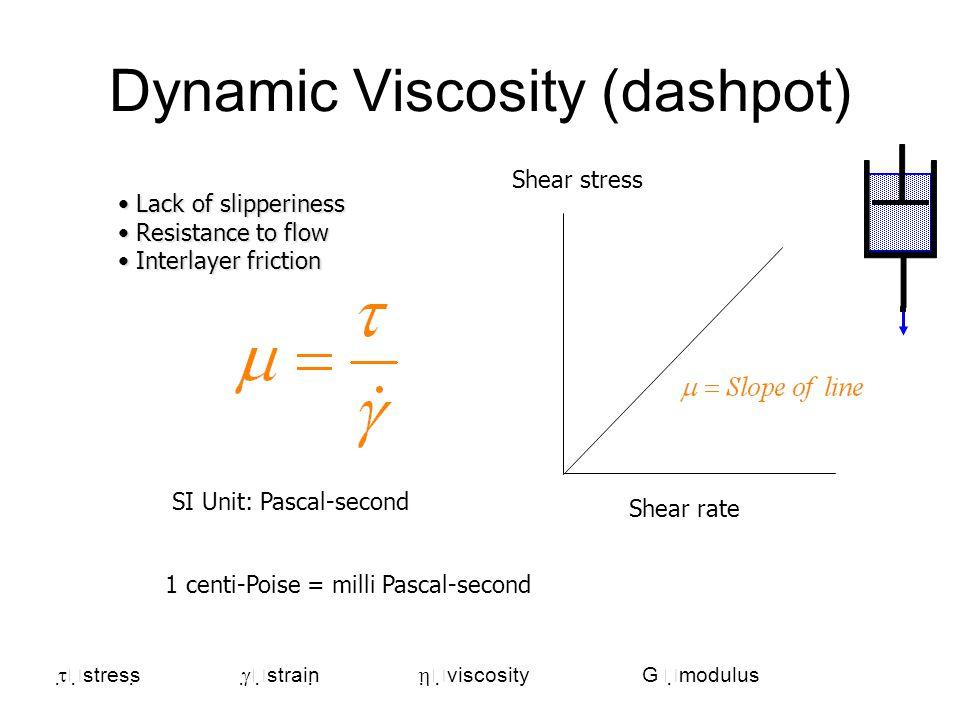 Dynamic Viscosity (dashpot) 1 centi-Poise = milli Pascal-second SI Unit: Pascal-second Shear stress Shear rate Lack of slipperiness Lack of slipperine