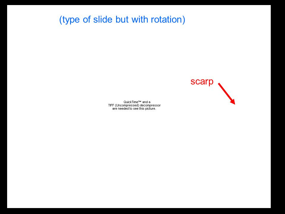 surface of movement is concave scarp (type of slide but with rotation)