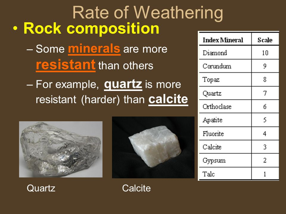 Rate of Weathering Rock composition –Some minerals are more resistant than others –For example, quartz is more resistant (harder) than calcite QuartzCalcite