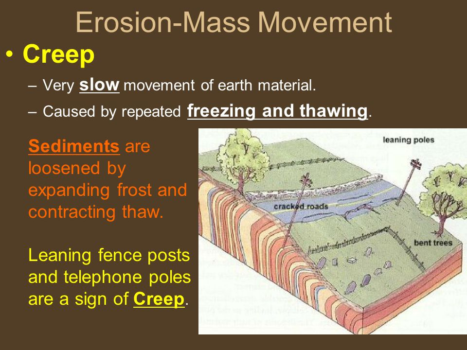 Erosion-Mass Movement Creep –Very slow movement of earth material.