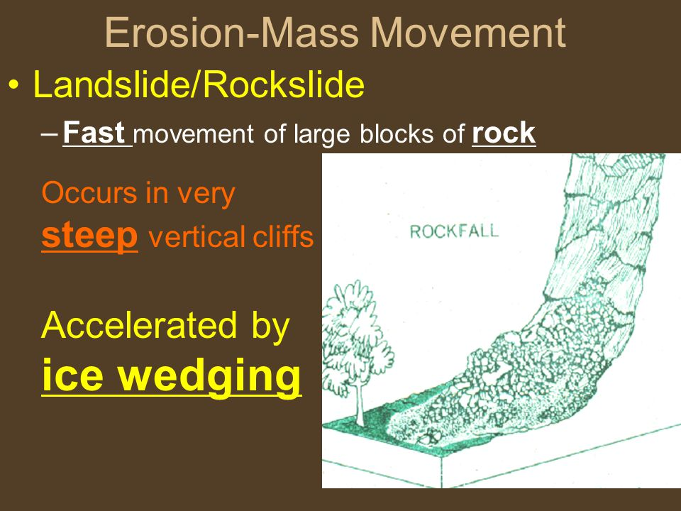 Erosion-Mass Movement Landslide/Rockslide –Fast movement of large blocks of rock Occurs in very steep vertical cliffs Accelerated by ice wedging