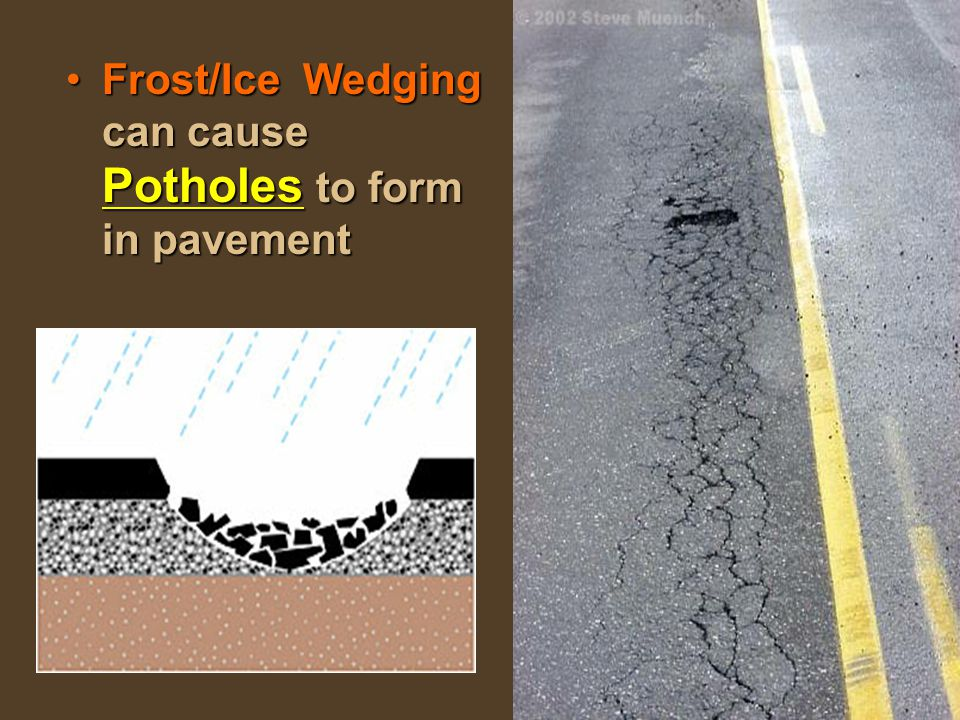 Frost/Ice Wedging can cause Potholes to form in pavementFrost/Ice Wedging can cause Potholes to form in pavement