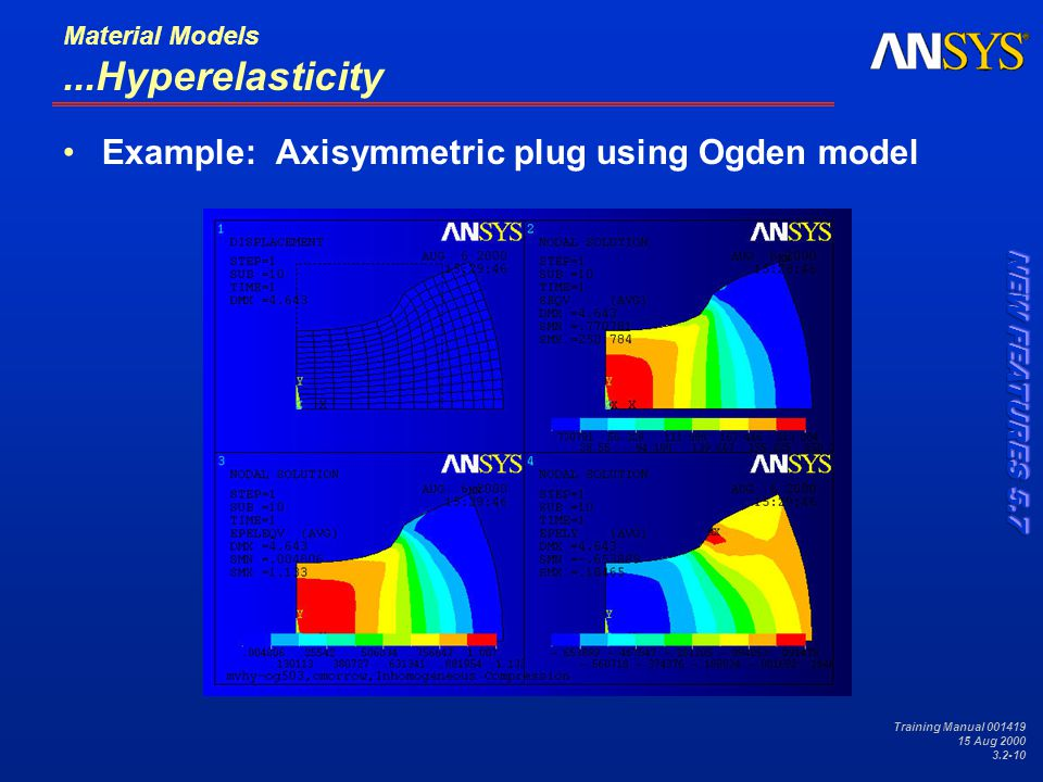 Training Manual 001419 15 Aug 2000 3.2-10 Material Models...Hyperelasticity Example: Axisymmetric plug using Ogden model