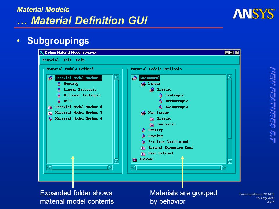 Training Manual 001419 15 Aug 2000 3.2-5 Material Models … Material Definition GUI Expanded folder shows material model contents Materials are grouped by behavior Subgroupings
