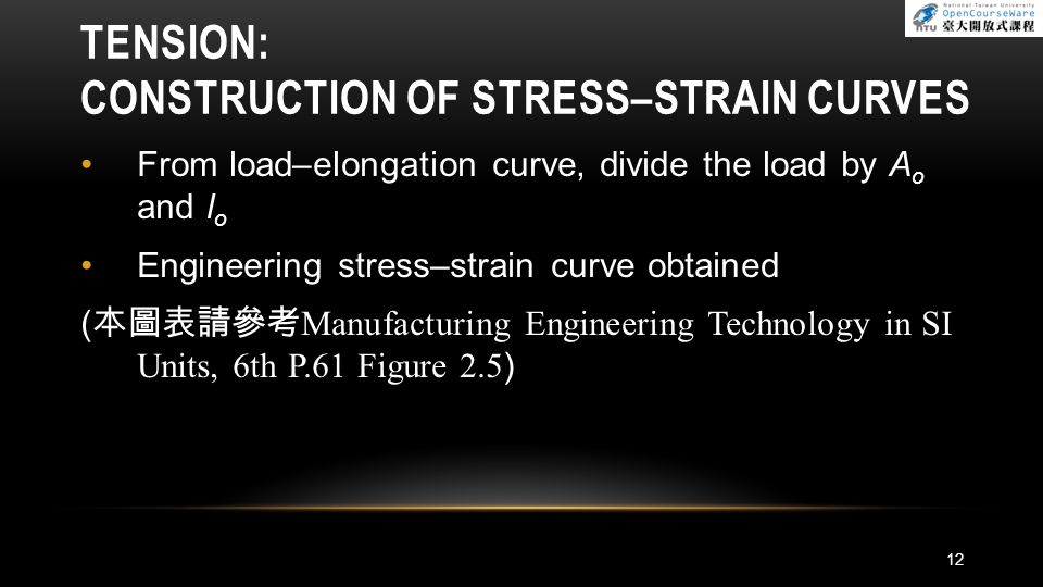 TENSION: CONSTRUCTION OF STRESS–STRAIN CURVES From load–elongation curve, divide the load by A o and l o Engineering stress–strain curve obtained ( 本圖