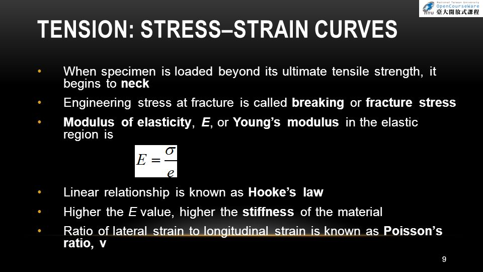 TENSION: STRESS–STRAIN CURVES When specimen is loaded beyond its ultimate tensile strength, it begins to neck Engineering stress at fracture is called